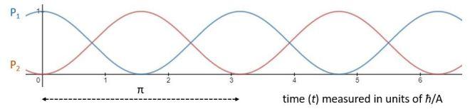 Probabilities desmos