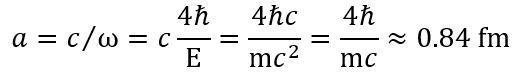 proton radius